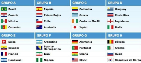 grupos-copa-del-mundo