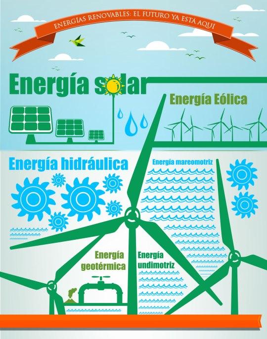Infografia-renovables[1]