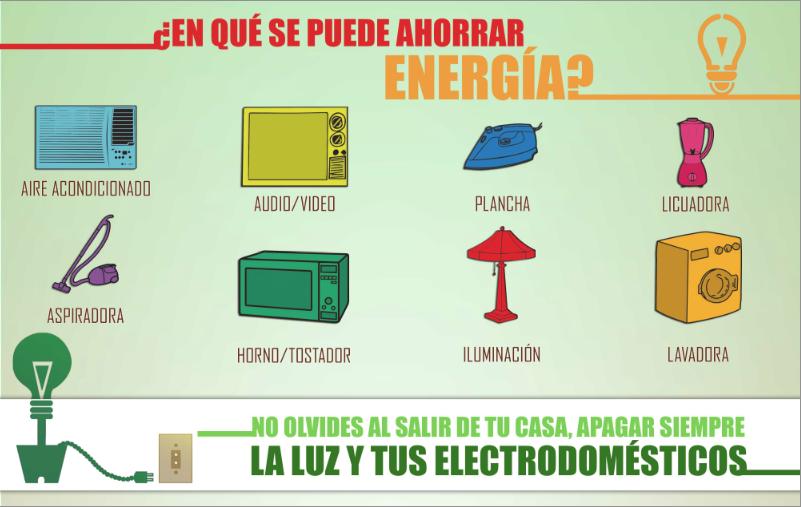 Consejos b sicos para el ahorro de energ a perfiles a la for Como ahorrar en la factura del gas