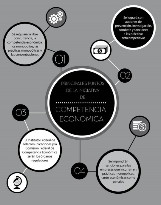 CompetenciaEconómica