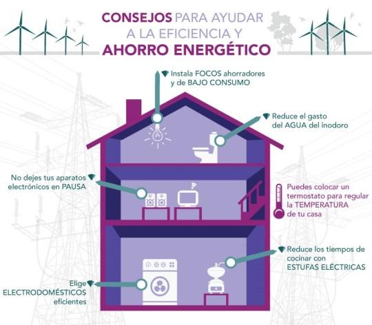eficienciaenergética