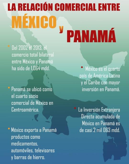 Infograf_MexPan