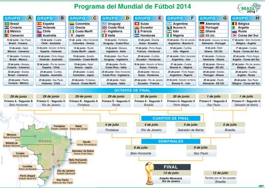 Mundial Brasil4