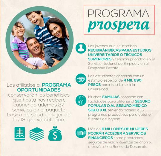 Prospera-1
