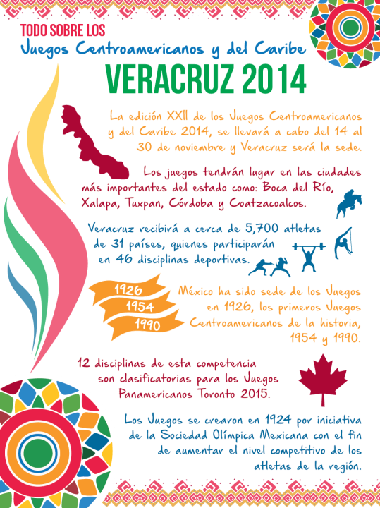 veracruz2014-1