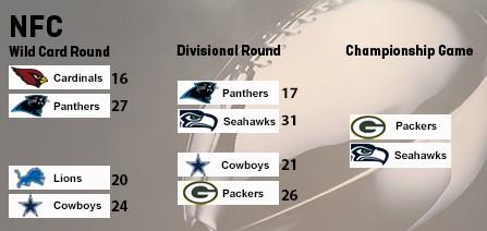 playoffsNFL-4