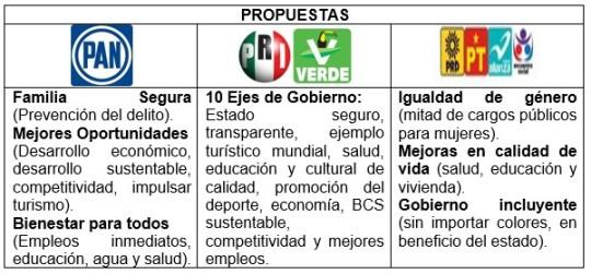 Elecciones 2015 Michoacán
