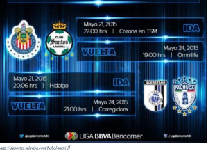 Liguilla de futbol MX 2015 horarios