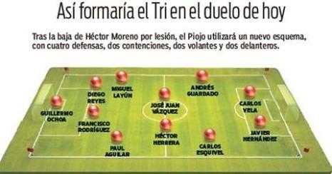 Futbol México 2